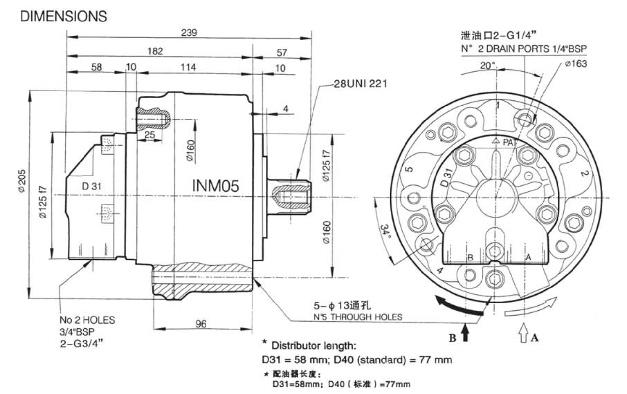 Motor INM05