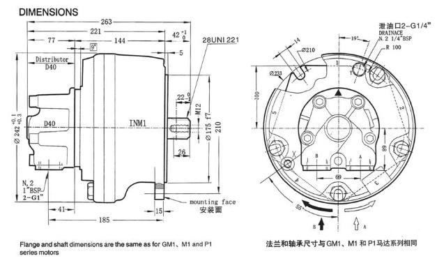 Motor INM1 Configuration
