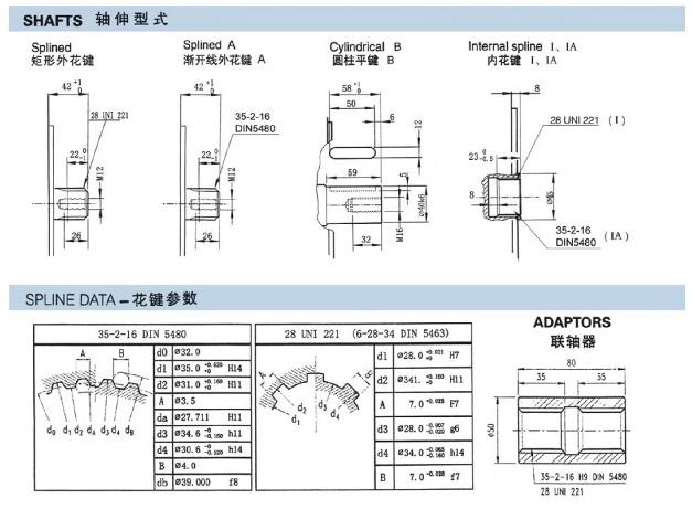 Motor INM1 Shaft
