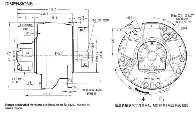 Motor INM2 Configuration