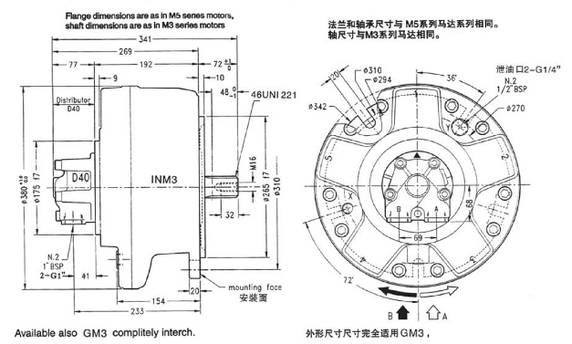 Motor INM3 Configuration