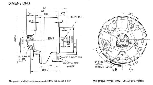 Motor INM5 Configuration